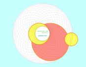 UG_Circle